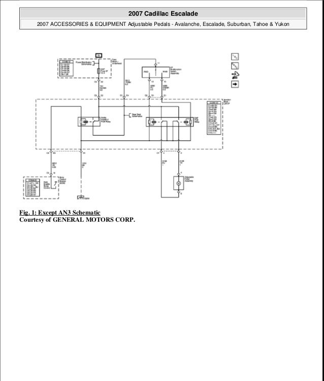 2007 Cadillac Escalade Wiring Diagram - Cars Wiring Diagram