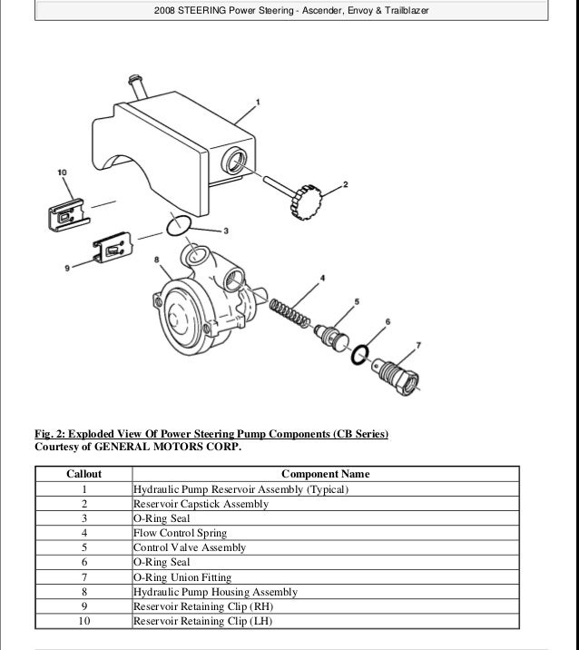 27 2004 Trailblazer Power Steering Lines Diagram