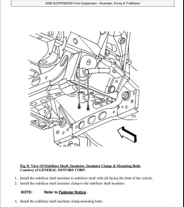2004 Buick Rainier Service Repair Manual