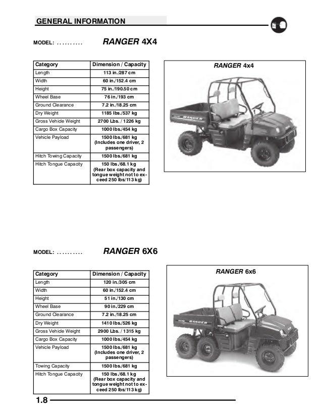 2004 Polaris Ranger 500 6x6 Service Repair Manual