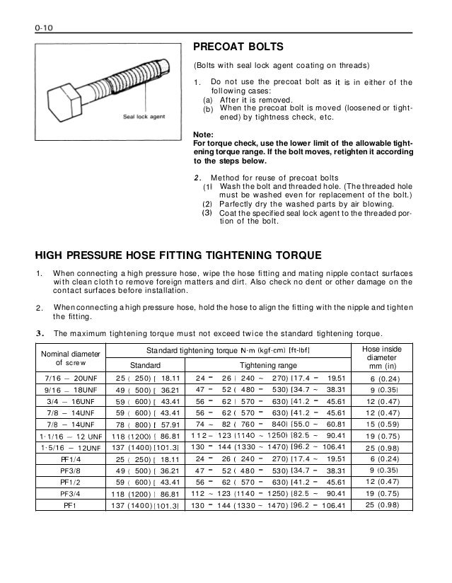toyota forklift manual 5 fbr 15 wiring diagrams choice