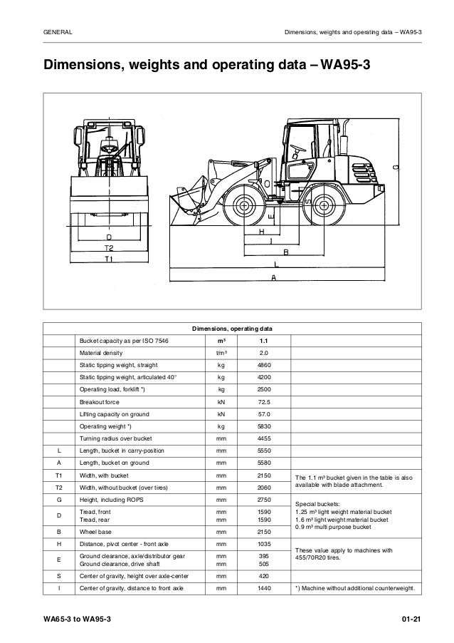 KOMATSU WA65-3 PARALLEL LIFT WHEEL LOADER Service Repair