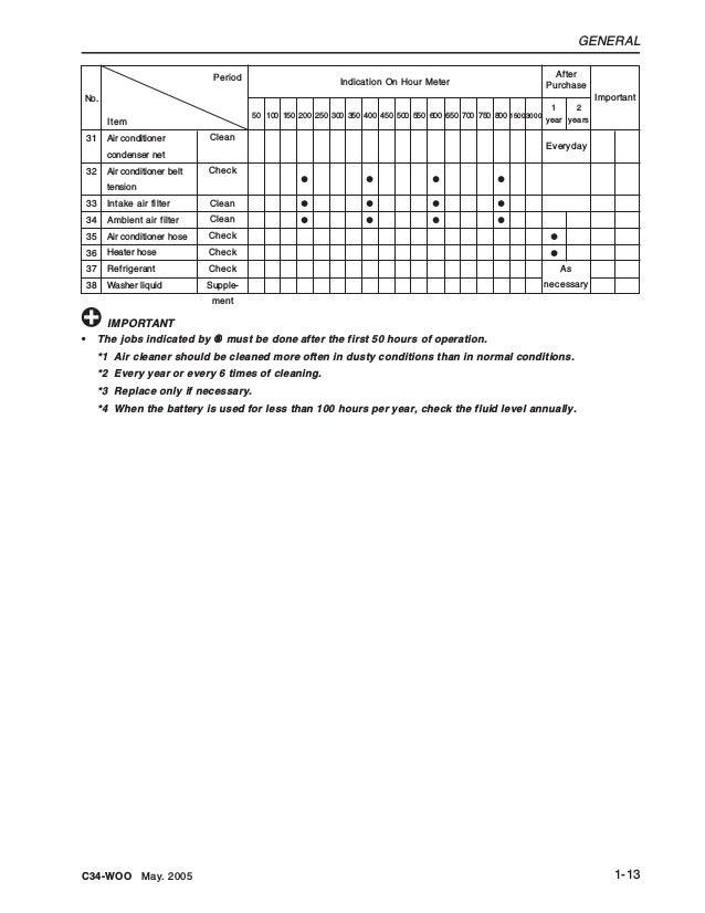 Kioti Daedong DK651 Tractor Service Repair Manual