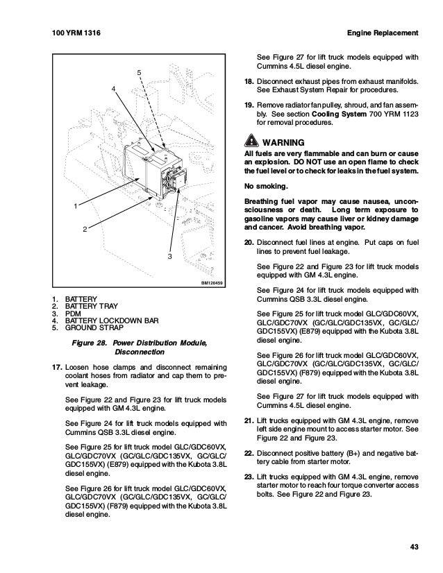 YALE C879 GLC70VX LIFT TRUCK Service Repair Manual