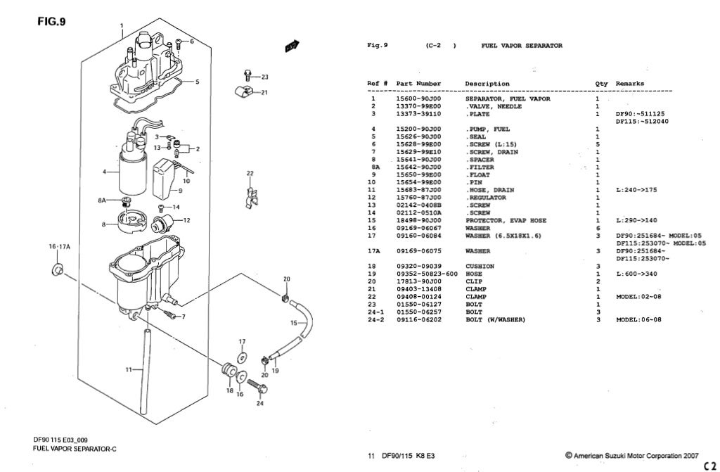 2007 Suzuki Outboard DF90 DF115 Service Repair Manual