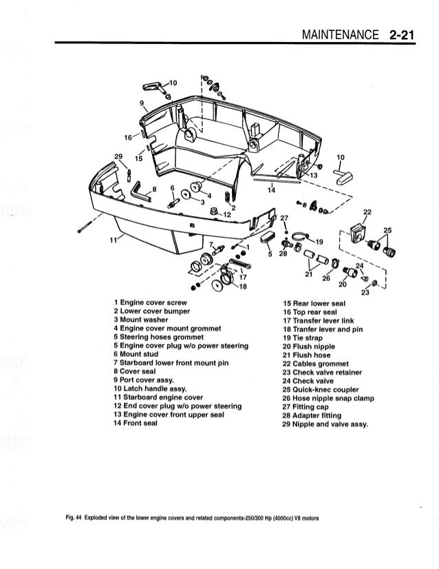 2001 Johnson Evinrude Outboard 120 HP Service Repair Manual