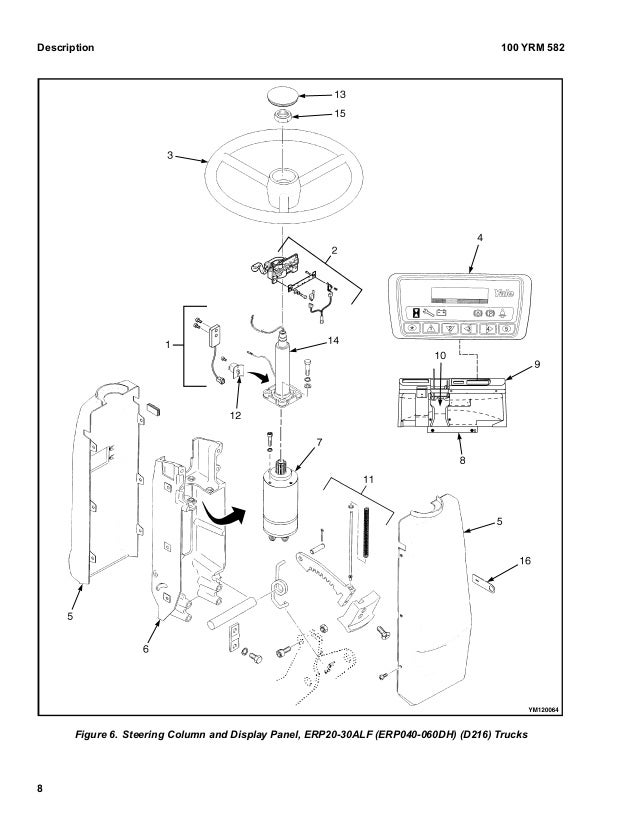 car lift hydraulic schematic