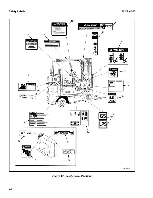YALE E187 GC040-065RG-TG-ZG LIFT TRUCK Service Repair Manual