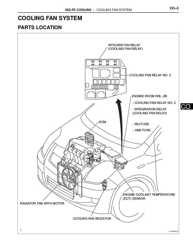 Bestseller  1nz Fe Engine Diagram