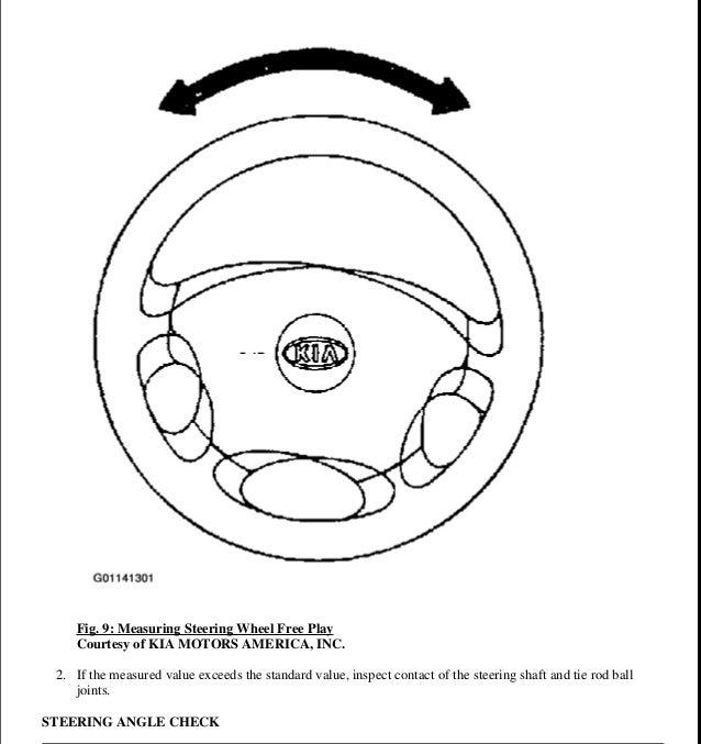 2007 Kia Sorento Service Repair Manual