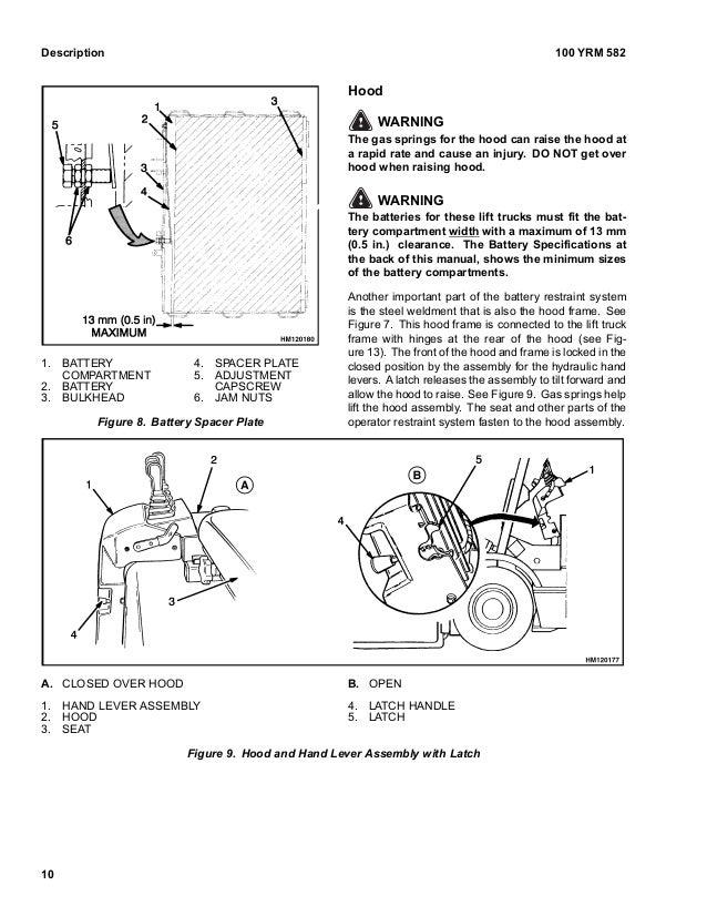 Yale erp20 manual