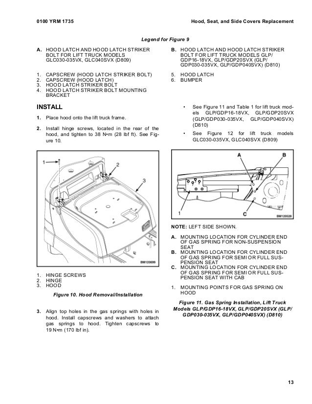 yale d809 glc030vx lift truck service repair manual rh slideshare net Simple Wiring Diagrams Automotive Wiring Diagrams