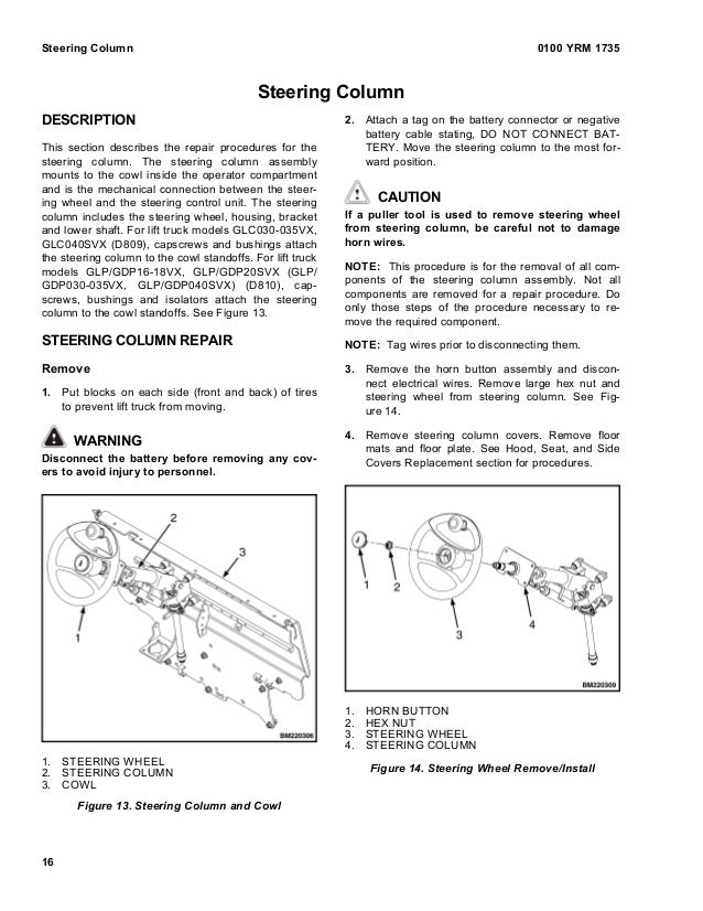 yale d809 glc030vx lift truck service repair manual rh slideshare net Automotive Wiring Diagrams Basic Electrical Schematic Diagrams