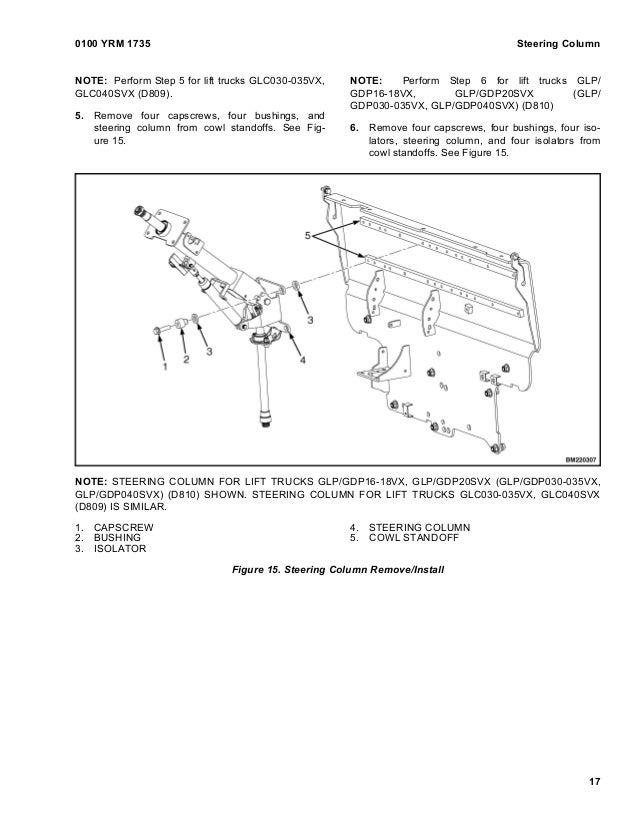 yale d809 glc030vx lift truck service repair manual rh slideshare net Basic Electrical Schematic Diagrams Wiring Diagram Symbols
