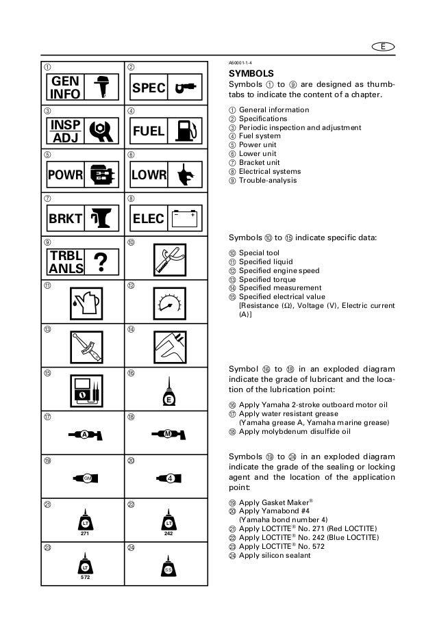 YAMAHA F20AMH OUTBOARD Service Repair Manual S: 650101