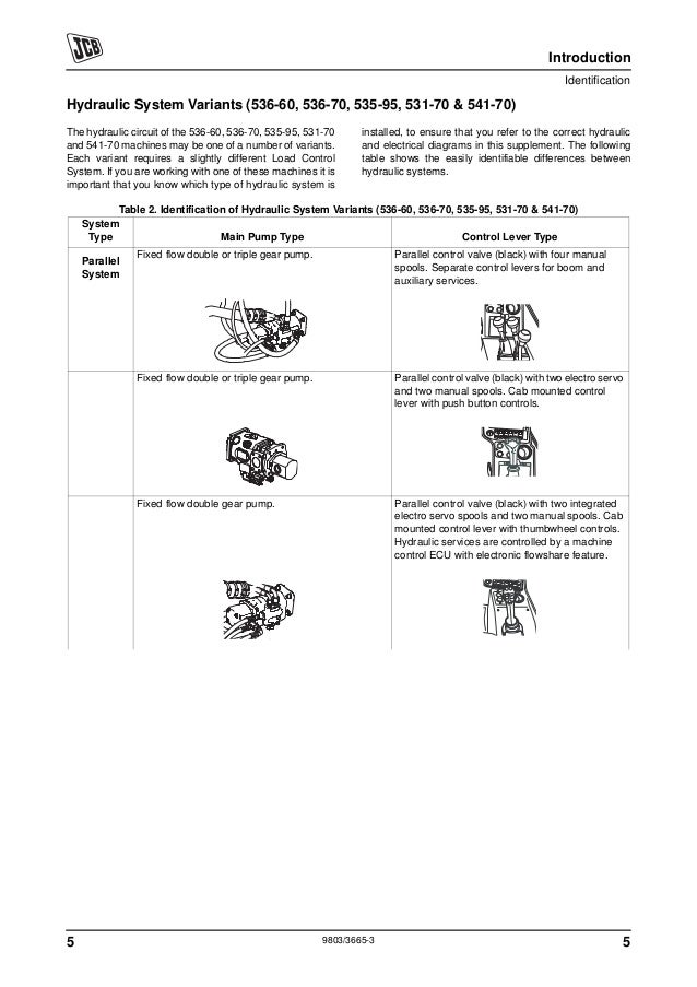JCB 536-60 LOAD CONTROL (SUPPLEMENT) Service Repair Manual on