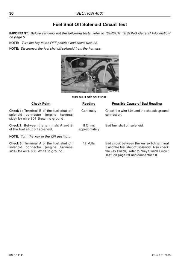 mccormick mtx155 tractor service repair manual rh slideshare net