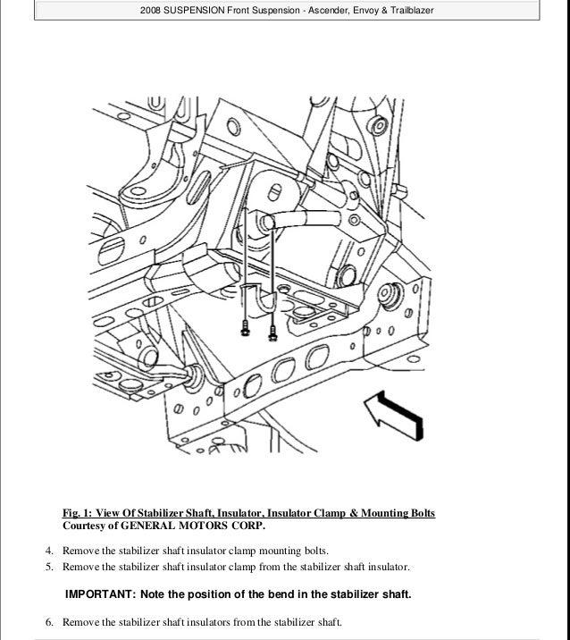 2006 Buick Rainier Service Repair Manual
