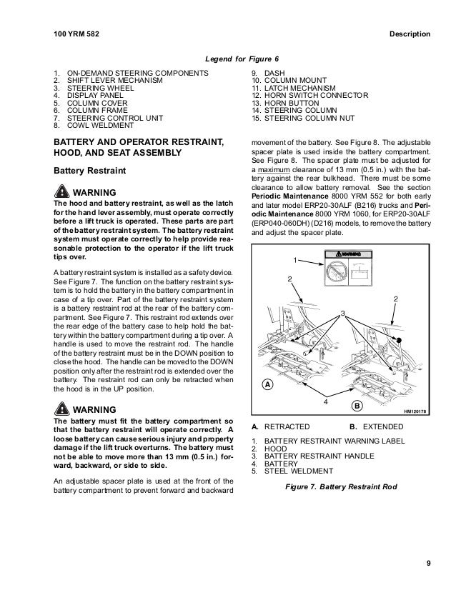 How To Replace Steering Column Shift Mechanism