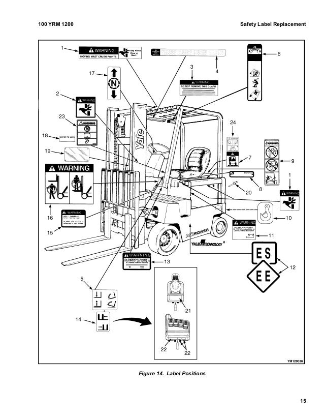 YALE C839 ERC40HG LIFT TRUCK Service Repair Manual