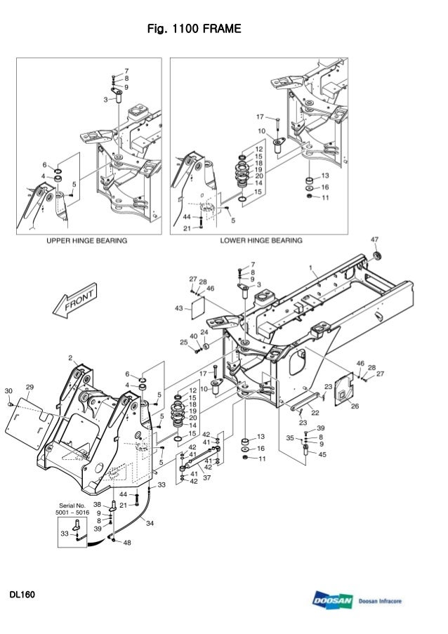DOOSAN DL160 Wheeled Loader Service Repair Manual