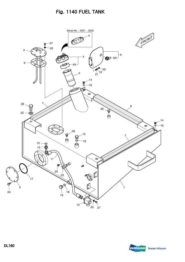 Doosan Dl160 Wheeled Loader Service Repair Manual