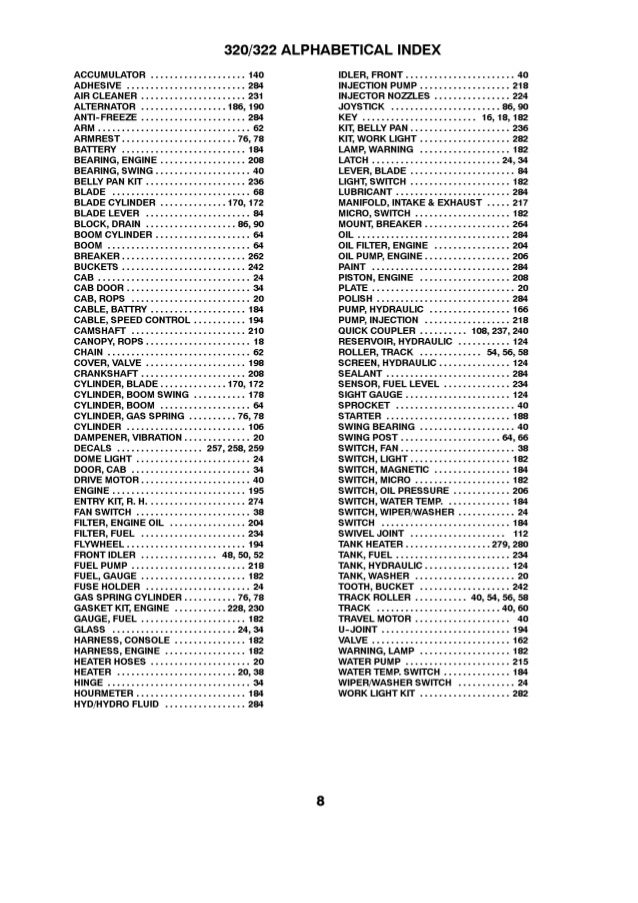 Bobcat 320 Excavator Parts Catalogue Manual S/N 562313001