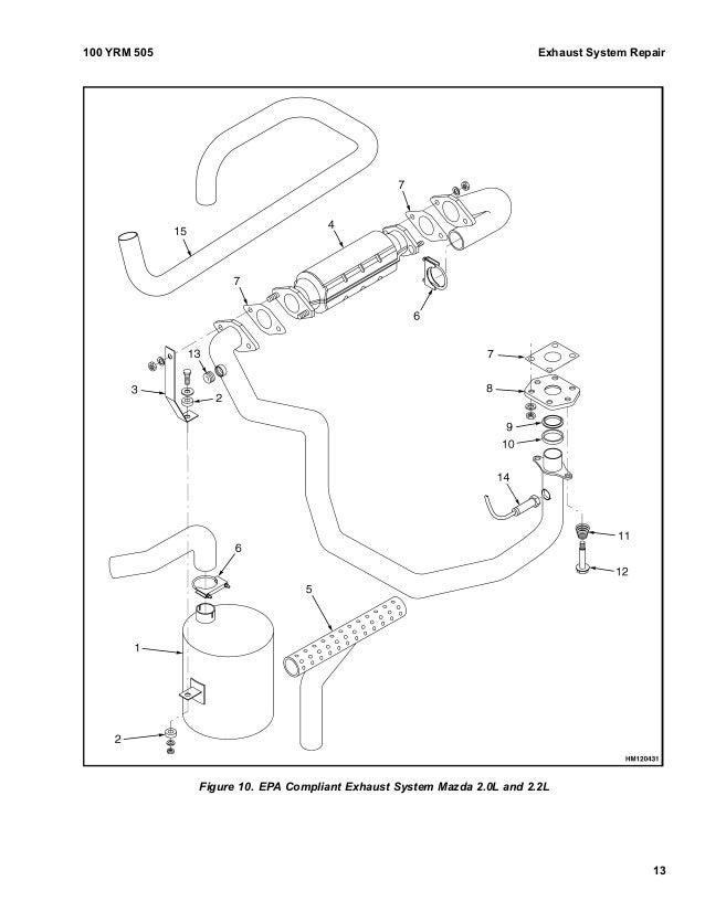Yale E187 Glc040 065rg Tg Zg Lift Truck Service Repair Manual