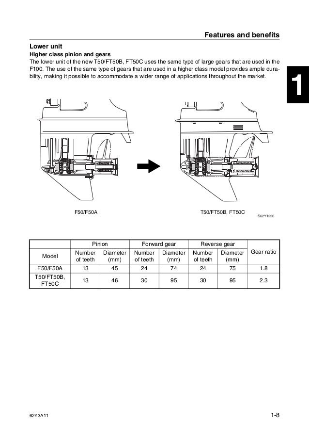 yamaha f50aet outboard service repair manual l 421626 rh slideshare net Yamaha Marine Outboard Wiring Diagram Yamaha Outboard Replacement Parts