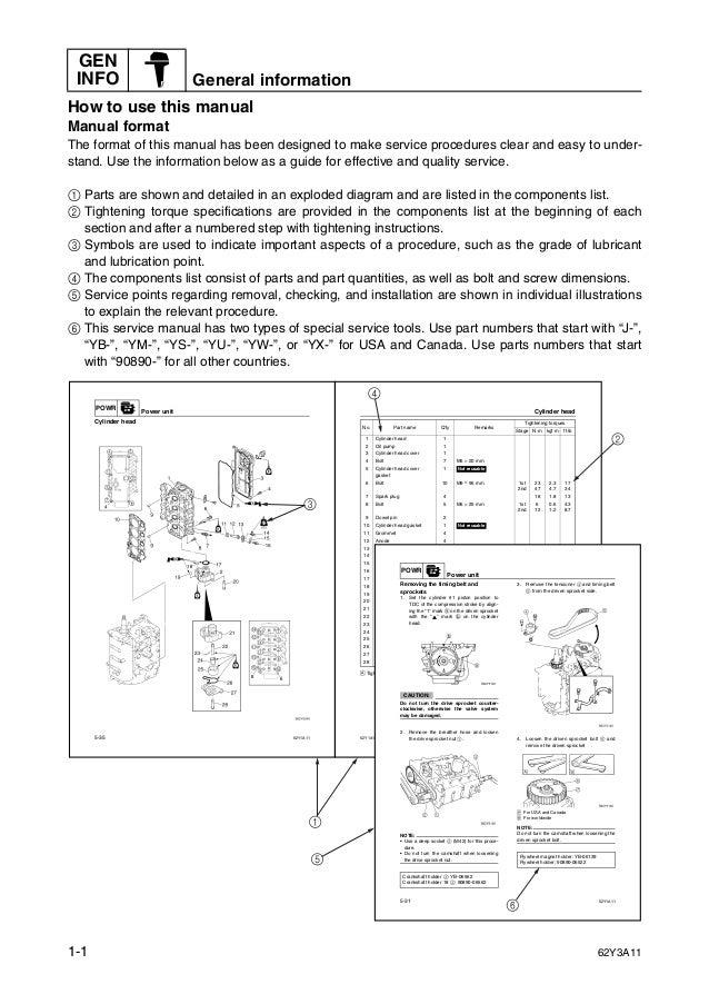 yamaha f50aet outboard service repair manual l 421626 rh slideshare net