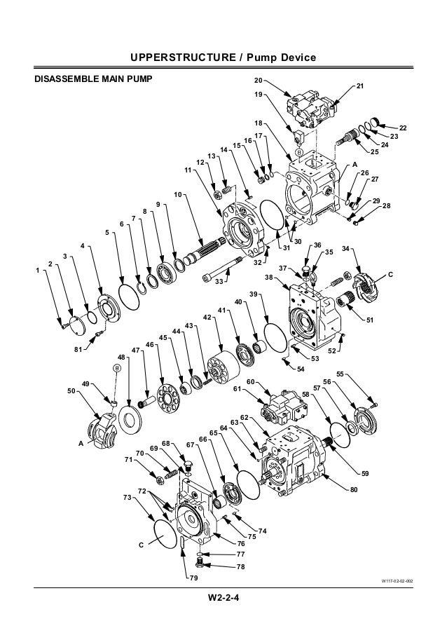 HITACHI EX2500 EXCAVATOR Service Repair Manual