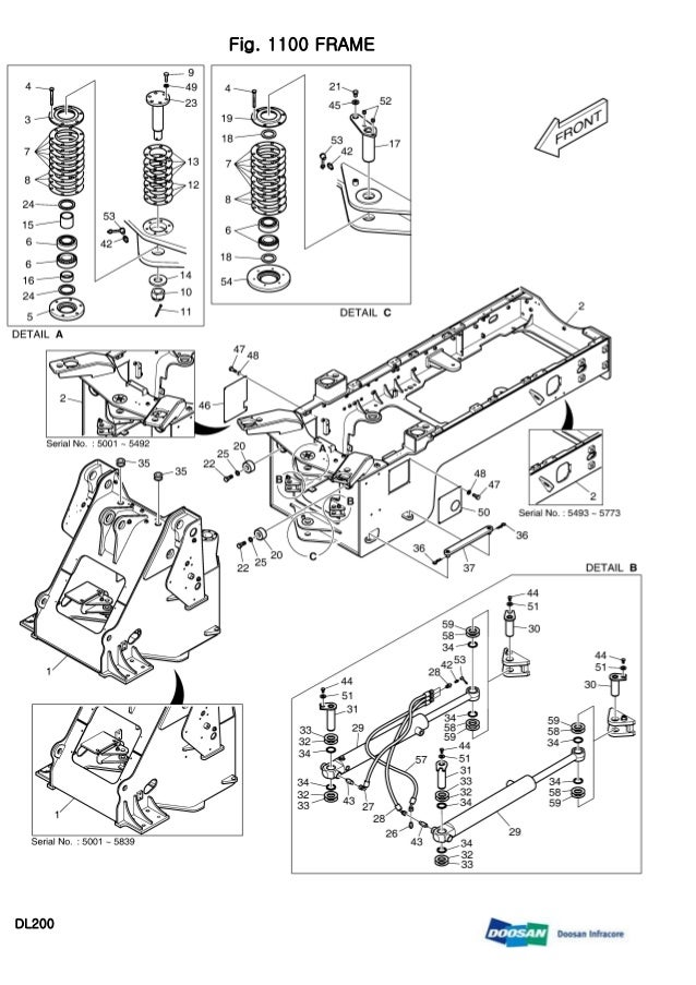 Doosan Manual