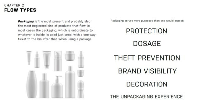 Eliminating the classic pierced grip through the bottle, 10% material is saved in relation to its content.