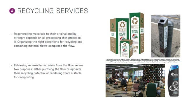 What is the best Circular Packaging Strategy for Soap? Workshop/discussion 1. Discuss with your neighbour and choose 1 of ...