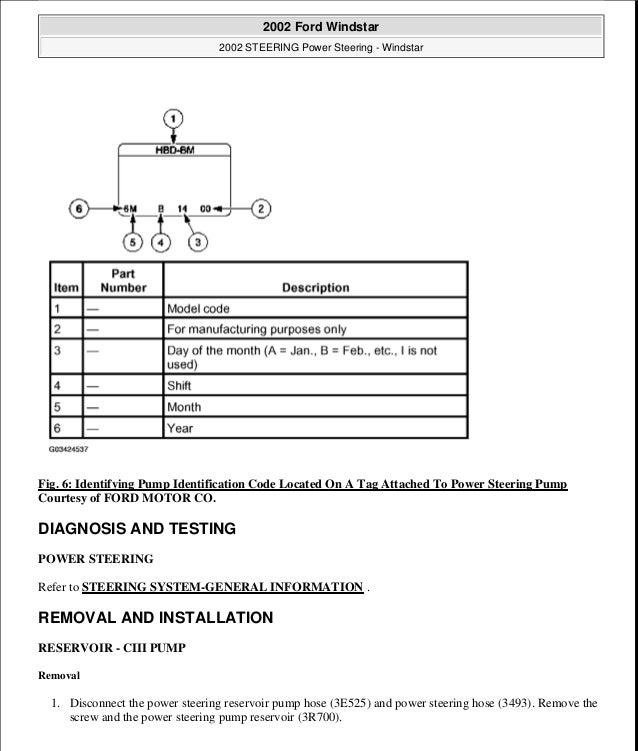 2001 ford windstar service repair manual rh slideshare net 1999 ford windstar service manual pdf windstar service manual