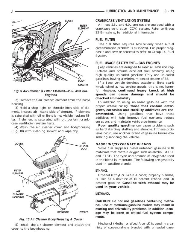 1995 jeep cherokee wrangle service repair manual rh slideshare net Jeep Cherokee XJ White 1995 Jeep Cherokee Manual