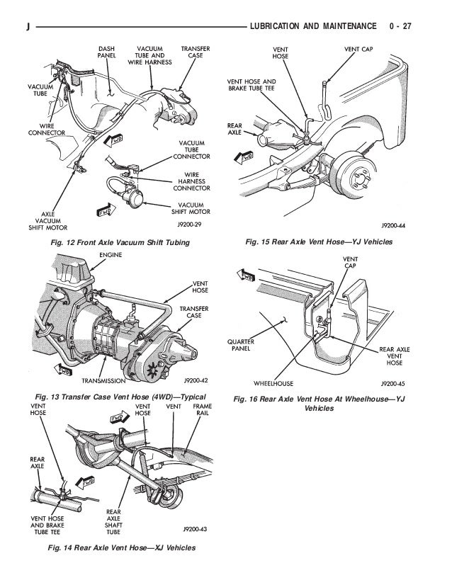 1995 JEEP CHEROKEE / WRANGLE Service Repair Manual