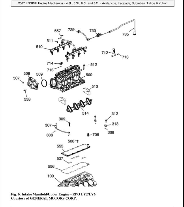 2008 GMC YUKON Service Repair Manual