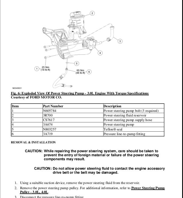 1998 ford ranger service repair manual rh slideshare net Go Kart Steering Power Steering
