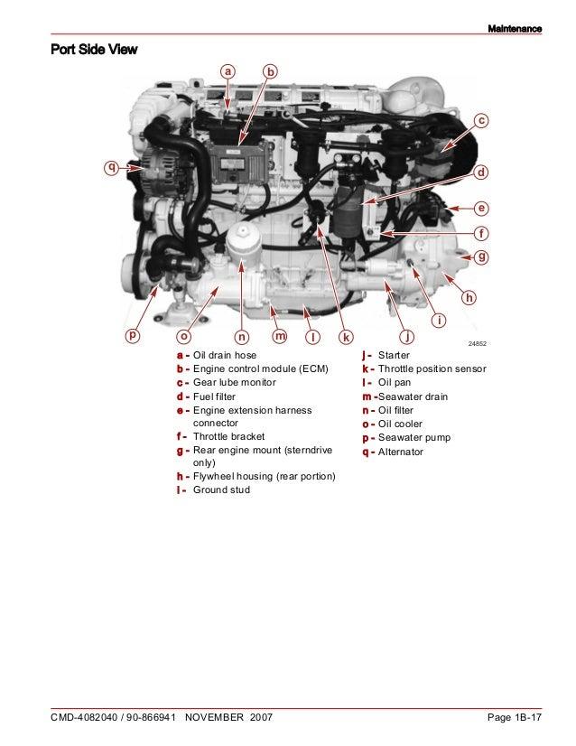 Cummins MerCruiser QSD 4.2 270 HP DIESEL ENGINE Service