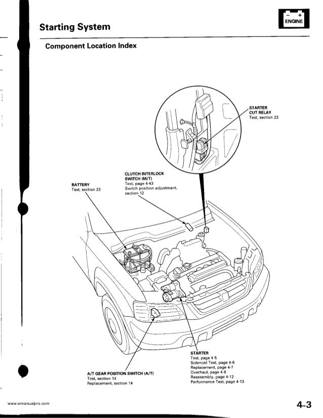 1999 HONDA CRV Service Repair Manual