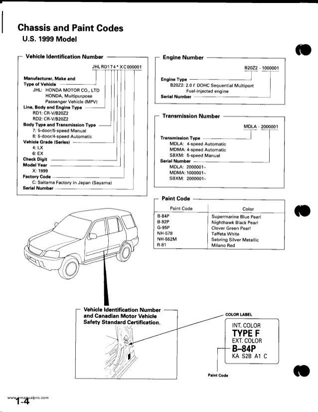 2000 honda crv service repair manual rh slideshare net 1997 Honda CR-V Diagram 1997 Honda CR-V Diagram