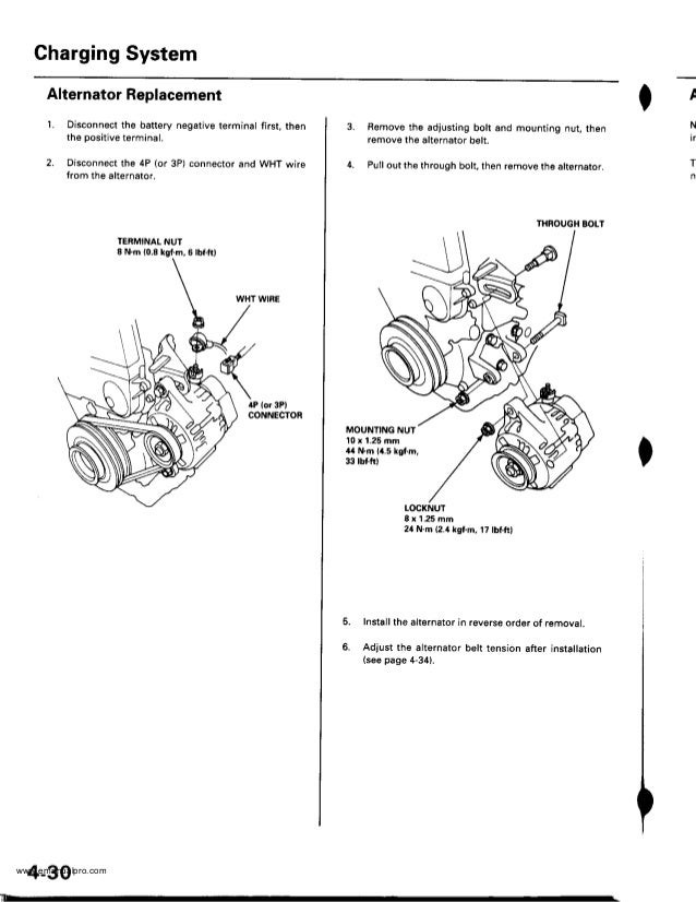 2000 HONDA CRV Service Repair Manual