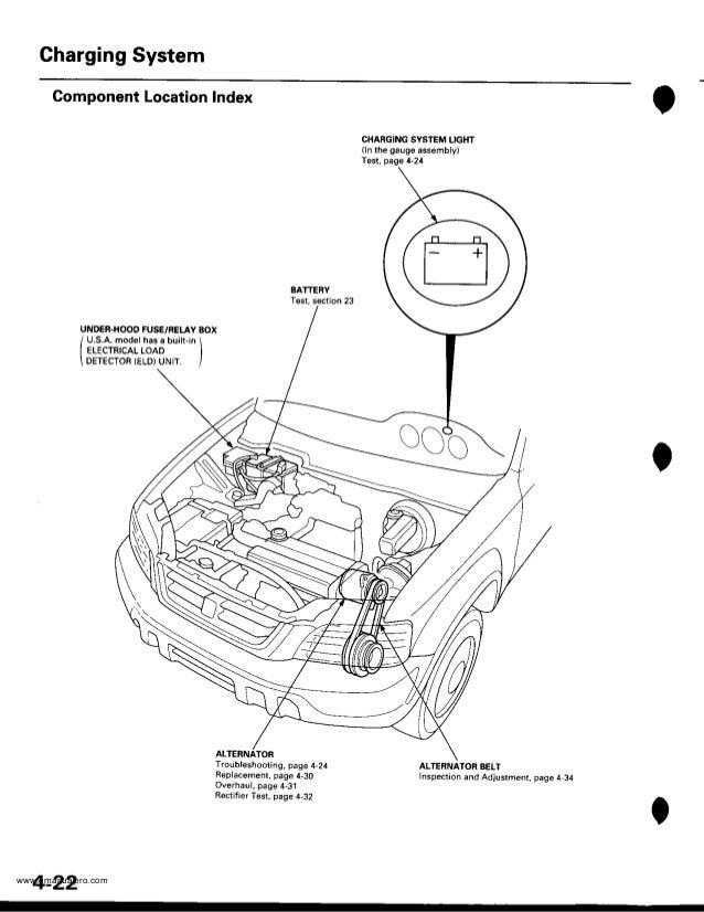 1998 HONDA CRV Service Repair Manual