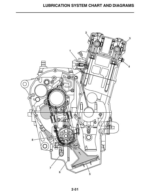 2008 Yamaha YZFR600XB Service Repair Manual