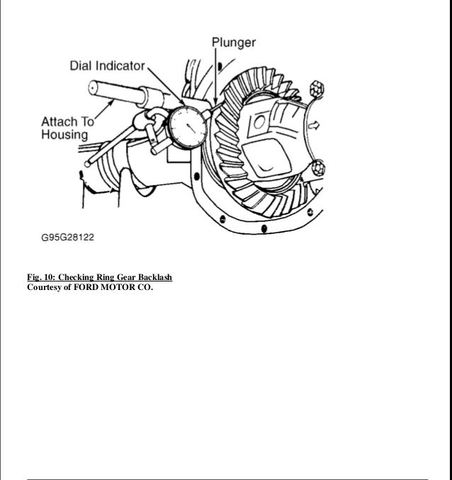 1995 FORD EXPLORER Service Repair Manual