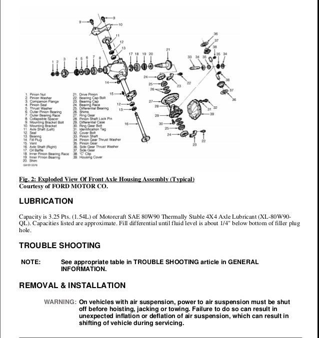 1995 Ford Explorer Service Repair Manual