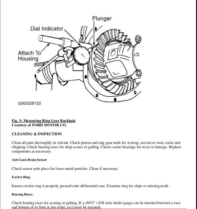 1995 FORD EXPLORER Service Repair Manual Feeler Gauge Wiring Diagram Ford Ranger on