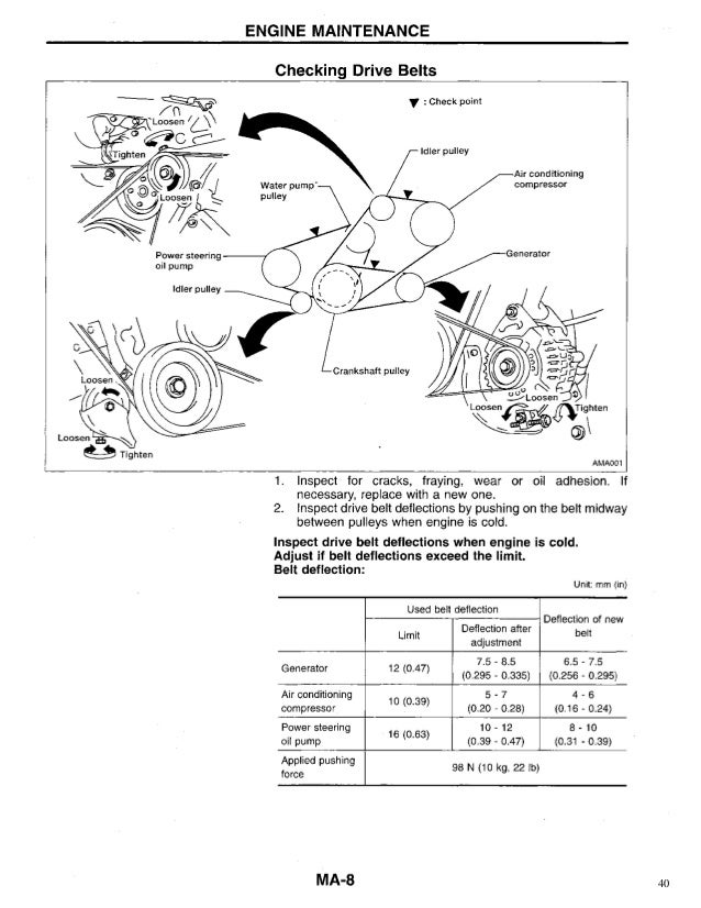 1995 NISSAN QUEST Service Repair Manual