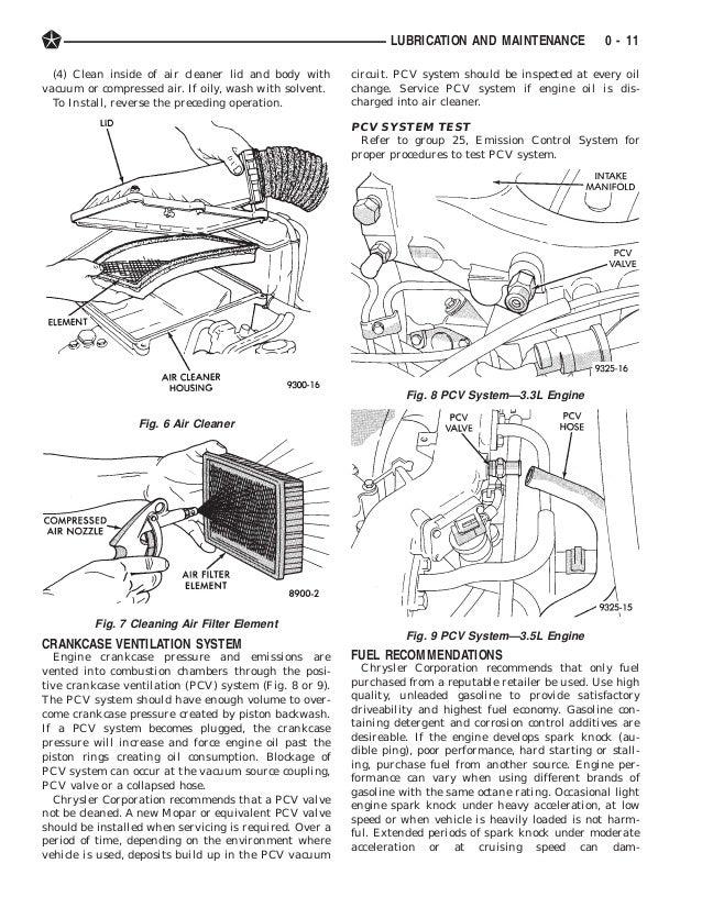 lubrication and maintenance